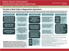 Poster on The Role of Beef Cattle in Regenerative Agriculture