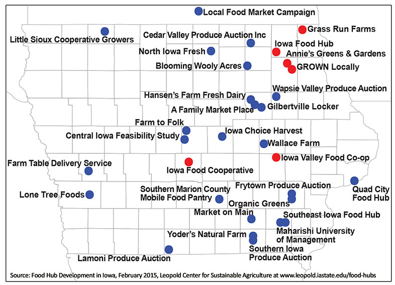 Map of Food Hubs Serving Iowa Markets